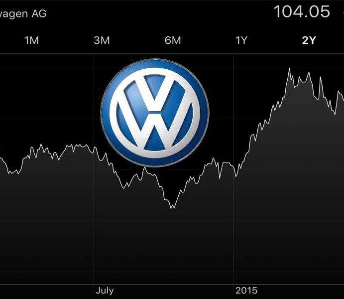 Volkswagen Scandal Crossed a Line With Their Customers